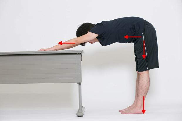 ガッテン リリース 筋 膜 ためして ためしてガッテン、筋膜リリースをして肩こり改善!?ストレートネックの矯正方法とは?  