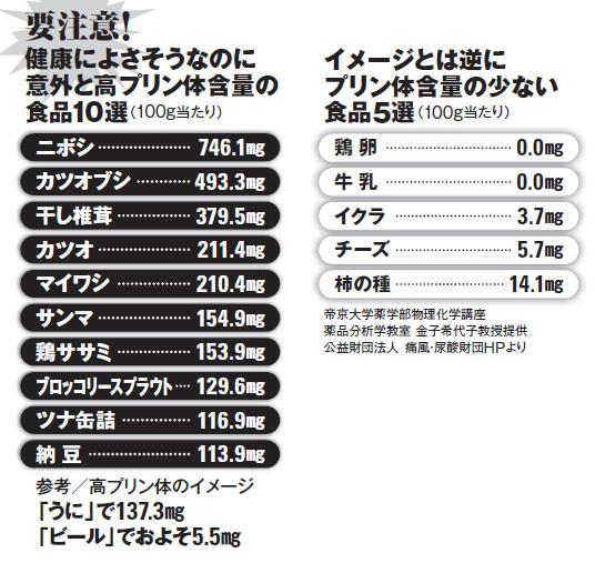 納豆 肝臓 数値 下げる