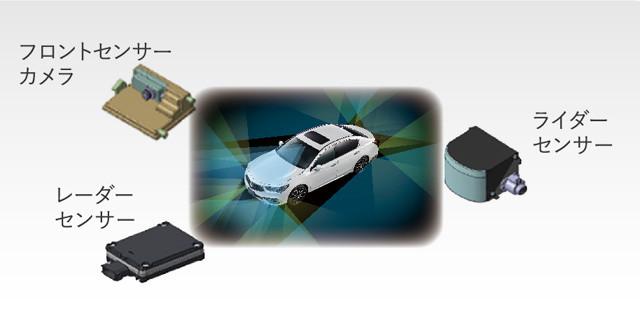外界認識用センサー。新型レジェンドにはフロントセンサーカメラが2個、ライダーセンサーが5個、レーダーセンサーも5個搭載されている